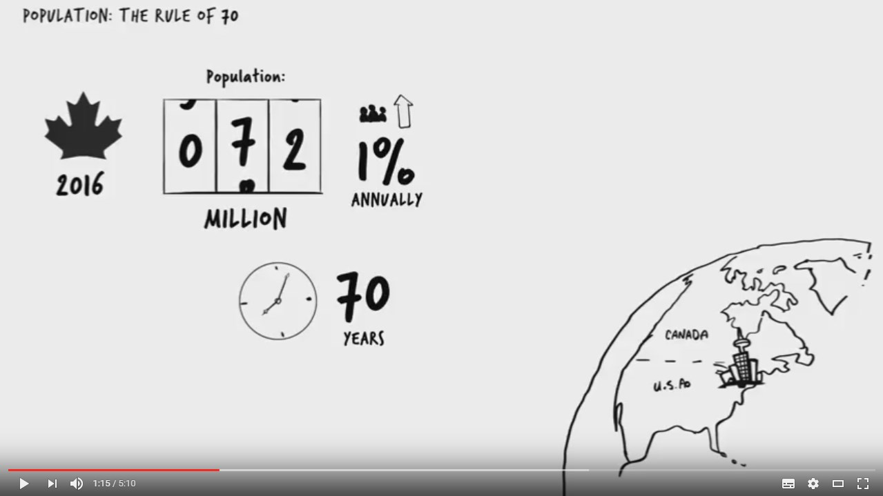 Population Math Video